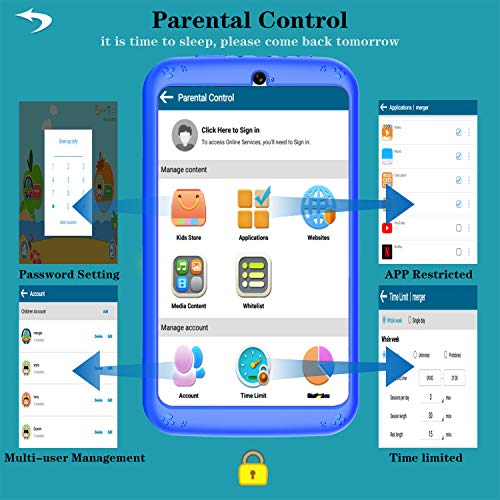 YESTEL Tablet para Niños 7 Pulgadas Android 8.1 Tableta Infantil y Quad Core 2GB RAM y 32GB ROM de WiFi y Bluetooth IPS HD 1024 * 600 Dual Camera Entertainment Education-Azul