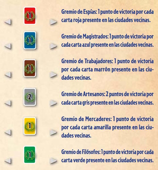7wondersgremios